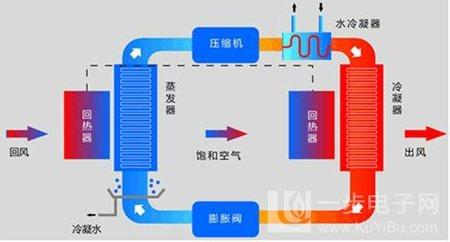 污泥低温干化处理技术1.jpg